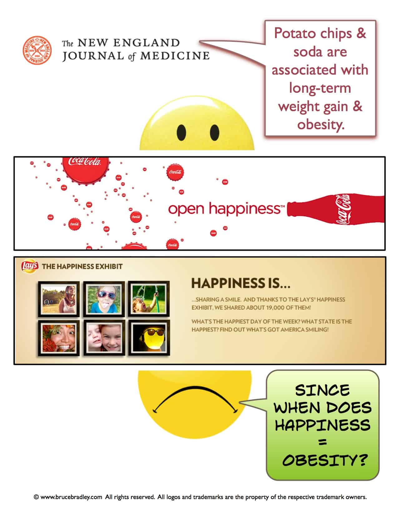 Do Foods that Make you fat equal happiness?