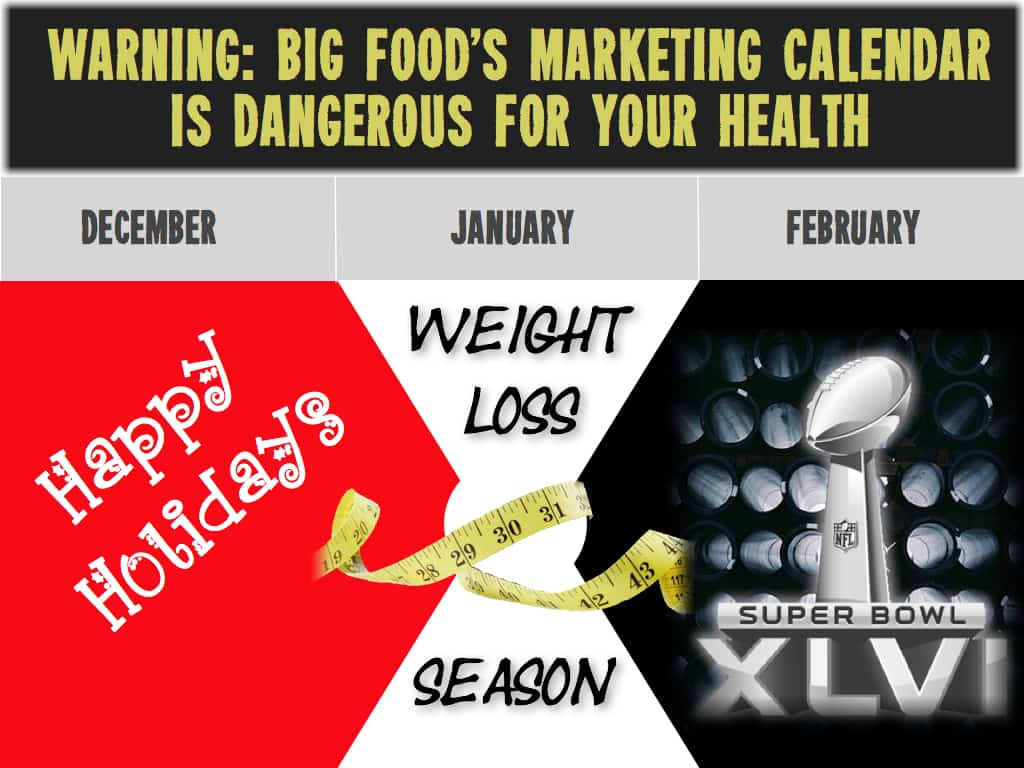 Big Food's Insane Weight Loss Program