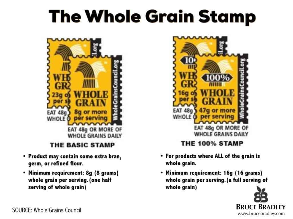 The Whole Grain Council Stamp