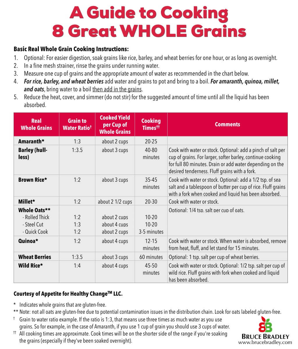 Learn how to cook 8 GREAT whole grains.
